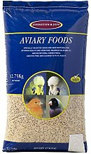 2 X Aviary Mix, 12.75 kg