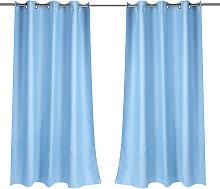2Pcs Blackout Curtain Panel Eyelet Fabric Grommet