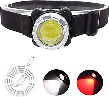 60000 Lumens USB Rechargeable Head Torch, Super