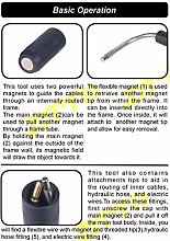 6pcs/set Moutain Bike Internal Cable routing kit