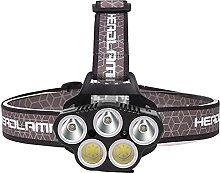 80000 Lumens USB Rechargeable Head