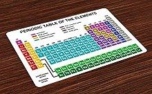 ABAKUHAUS Periodic Table Place Mats Set of 4,
