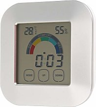 AFFEco LCD Temperature Indicators, Digital Indoor