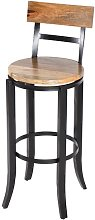 Aidan 79cm Swivel Bar Stool Borough Wharf
