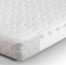 Airwave PU Foam Cotbed Double Mattress In White