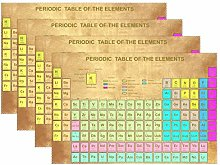 ALARGE Place Mats Set of 4, Periodic Table Of The