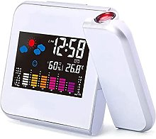 Alarm Clock With Weather Station Thermometer