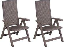 Allibert Reclining Garden Chair Montreal 2 pcs