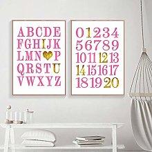 Alphabet and Numbers Prints Nursery Printable