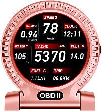 Asupermall - Car OBD LCD Instrument High
