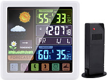 Asupermall - Touch Color LCD Screen Wireless