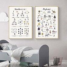 Baby Posters ABC Alphabet Wall Art Canvas Animal