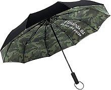 BAIYAN Umbrella, Umbrellas Umbrella personality