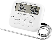 BETTE Instant Read Digital Kitchen Thermometer for