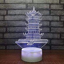 BGHDIDDDDD Lamp Small Night Light 3D Anime