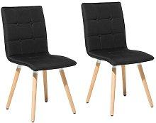 Bryanna Upholstered Dining Chair Mercury Row