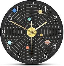 BRYSJ Modern Wall Clock Astronomical Wall Art