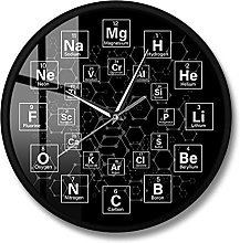 BRYSJ Periodic Table of the Elements Chemical