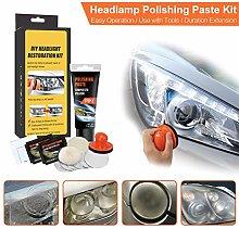 BSTQC Headlight Restoration Kit,Headlight