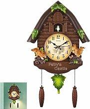 BuGu-MM Wall Clock Bird Cuckoo Alarm Clock Day
