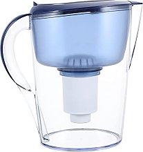 Cabilock Standard Everyday Water Filter Pitcher 3.
