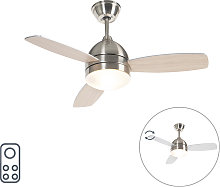 Ceiling fan steel with remote control - Rotar