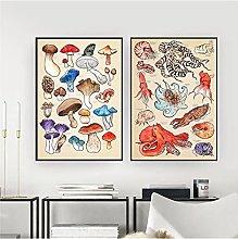 Chifang Mushroom Vintage Art Print Poster
