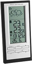 Chism Weather Station Symple Stuff