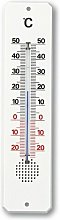 Clardy Thermometer Symple Stuff