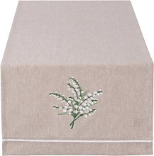 Clarence Table Runner (Set of 2) Symple Stuff