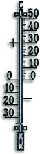 Clemente Thermometer Symple Stuff