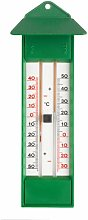 Clemmons Thermometer Symple Stuff