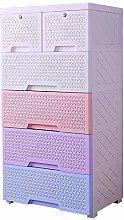 COLiJOL Niture Wardrobe 5 Drawer Kids Dresser