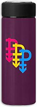 Colorful Pansexuality Symbols Double Walled Vacuum