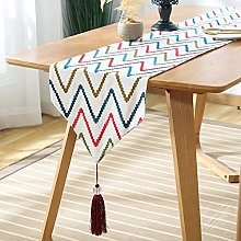 Colorful Striped Ripple Table Runner, Coffee Table
