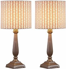 Desk Lamps Bedside Table Lamps Traditional