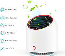 Desktop Air Purifier with Electronic Filter No