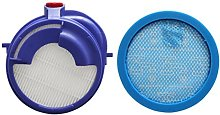 Diadia For Dyson DC24 Replacement Washable