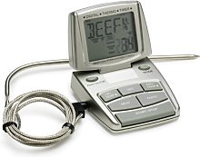 Digital Meat Thermometer Symple Stuff