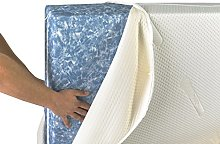 Direct Manufacturing Coolmax Memory Foam Mattress