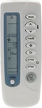 Domybest Air Conditioner Remote Control for