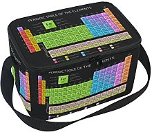 DOSHINE Periodic Table of The Elements Lunch Box