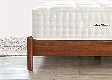 Double Mattress with APEX CUSHION Spring,Tuft