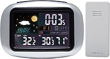 EastMetal Weather Station with Outdoor Sensor,