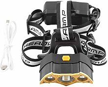 EVTSCAN Head Torch, USB Rechargeable 3LED High