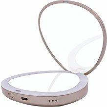 FAGavin New Creative Shell Light Portable With