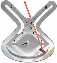 Fibonacci Clocks The Hyperbola Clock - Red