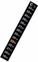 FiedFikt Digital Thermometer,Adhesive Strip Stick