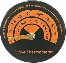 Fireplace Fan Thermometer, Thermometer for Fire