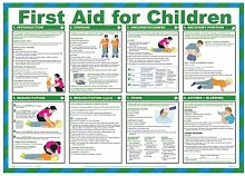FIRST AID FOR CHILDREN SAFETY POSTER LAMINATED